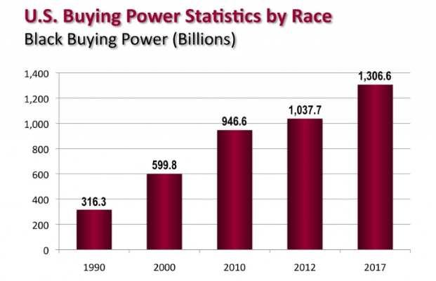 Black-Buying-Power1.jpg